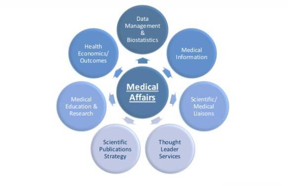 La parole à … Une Responsable Opérations des Affaires Médicales à l'International